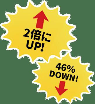 マンガLP導入CVが2倍に?!