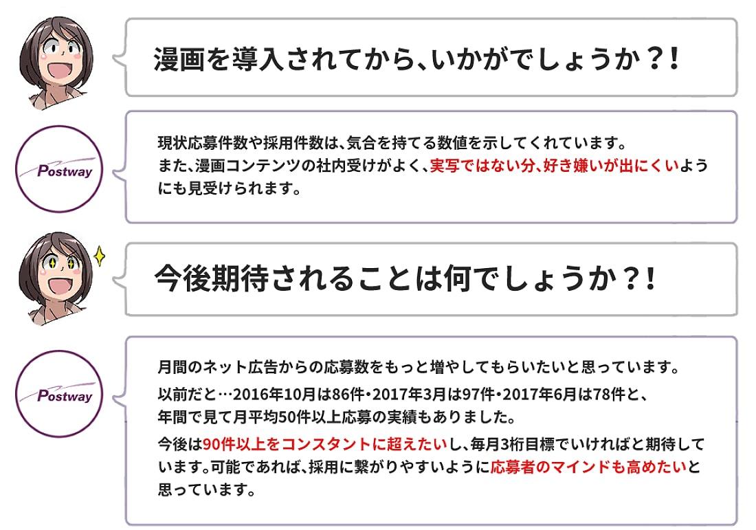 株式会社ポストウェイ様 マンガLP広告の導入背景インタビュー