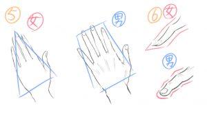 【連載】第六回 手を描くと絵が上手くなる?形でとらえる手の描き方!(東町青従)