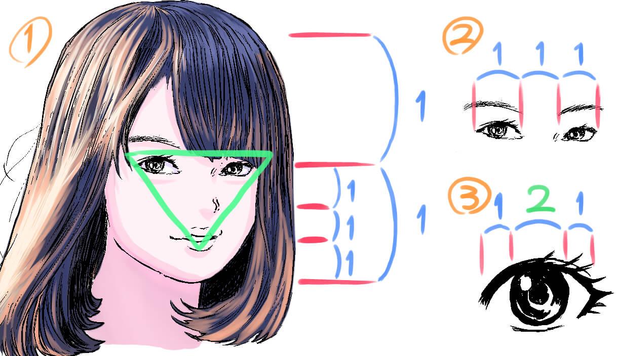 顔の黄金比率サンプル画像