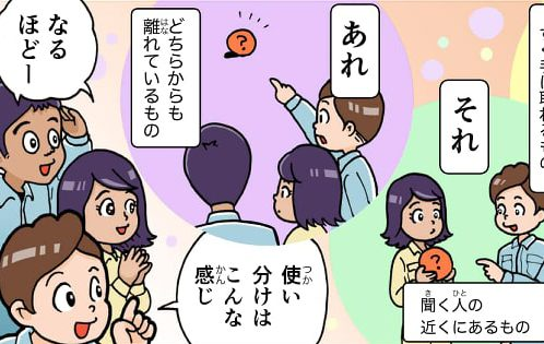 日本語と文化が学べる 社内向け研修マンガ